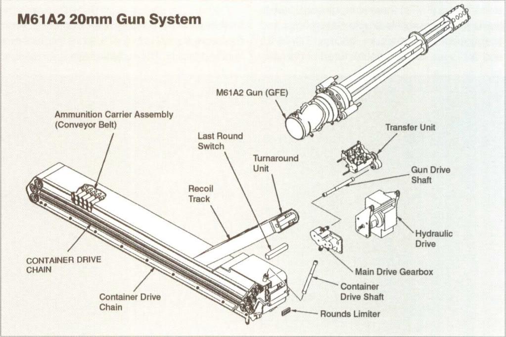 M61A2f-22cannondiagram.jpg
