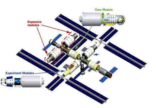 Station-ChinaAcademyofSpaceTechnology.jpg