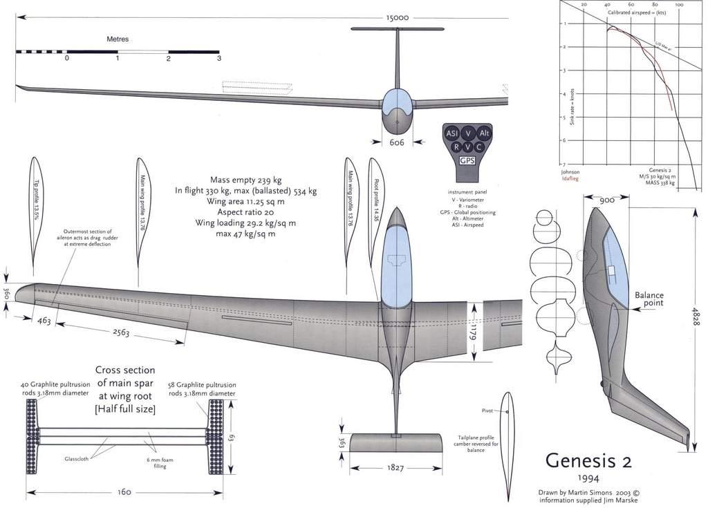 Genesis 2 3D hiview.jpg